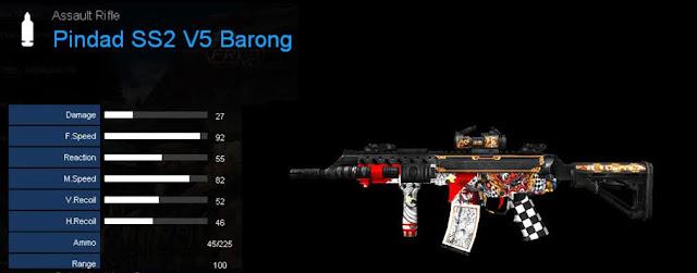 Detail Statistik Pindad SS2 V5 Barong