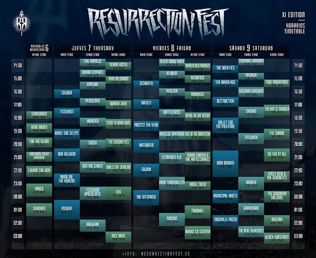 http://www.resurrectionfest.es/horarios/