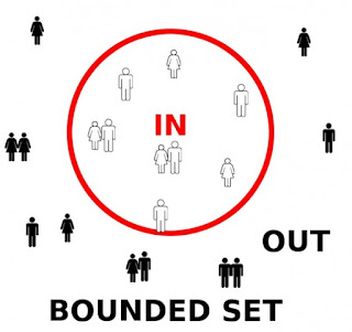 The Teleological Gaze: Part 4, The Outward Turn