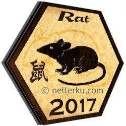 Rat 2017 - Netterku.com