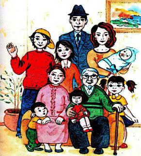 Семья сочинение