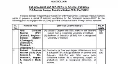 FBP H.S School Teacher Recruitment 2021