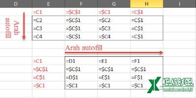 Referensi Absolut Excel