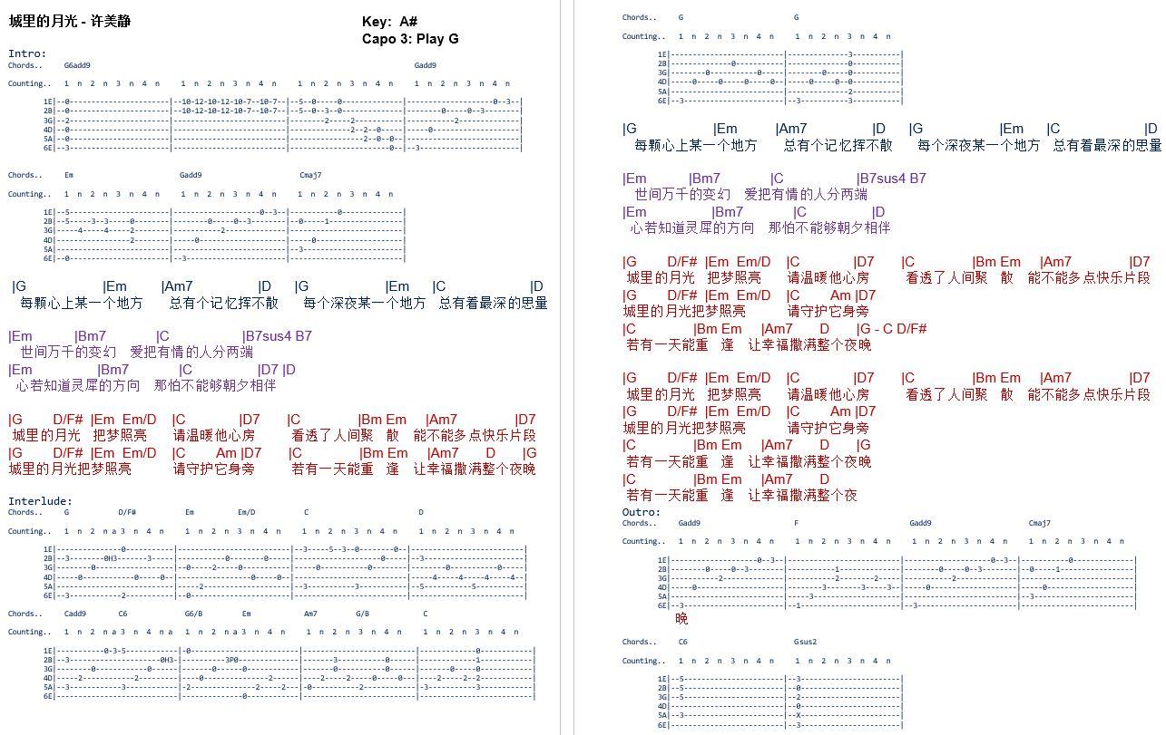 Talkingchord Cover Chords