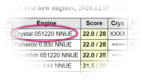 Chess Engines Diary - test tournaments - Page 2 TT05122020