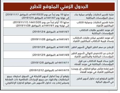 أرامكو السعودي تطرح اسهمها للأكتتاب اعتبارا من 17 نوفمبر