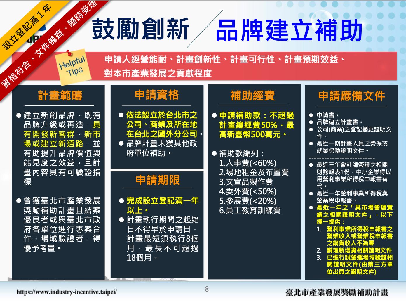什麼是臺北市產業發展獎勵補助計畫SITI?如何申請?