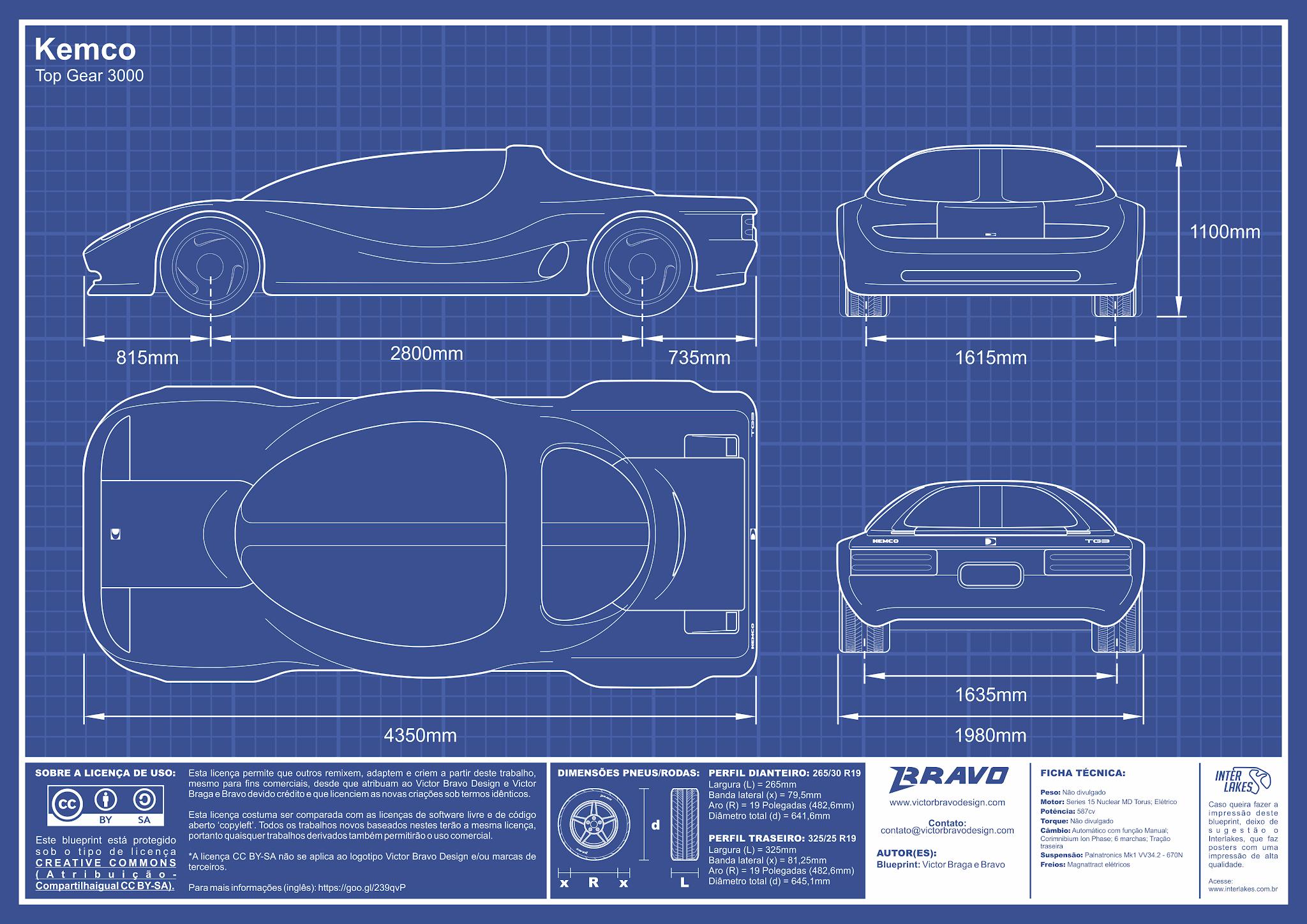 Imagem mostrando o desenho do blueprint do Kemco Top Gear 3000