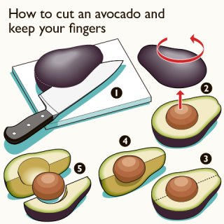 How to cut an avocado and keep your fingers
