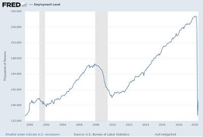 O fim (semioficial) da maior expansão econômica dos EUA 3