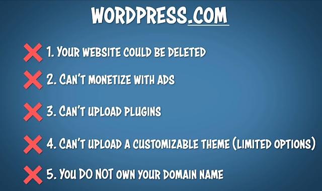 wordpress.com cons in hindi