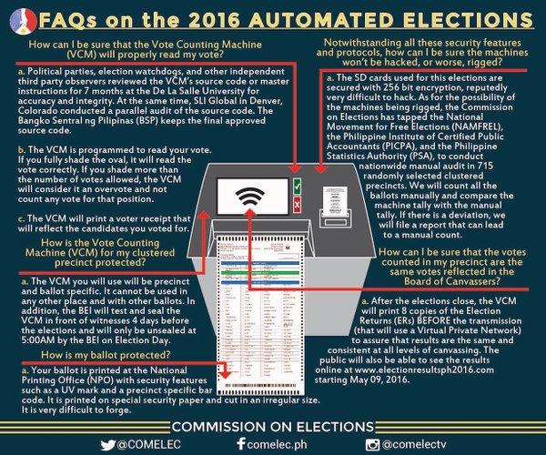 May 2016 ~ EC Gas Bataan