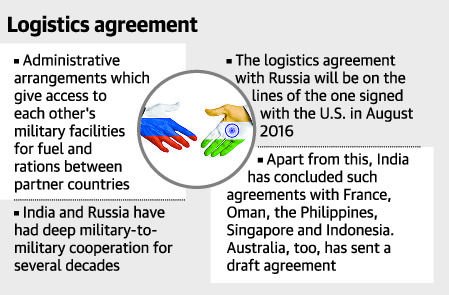 India, Russia to sign military logistics agreement