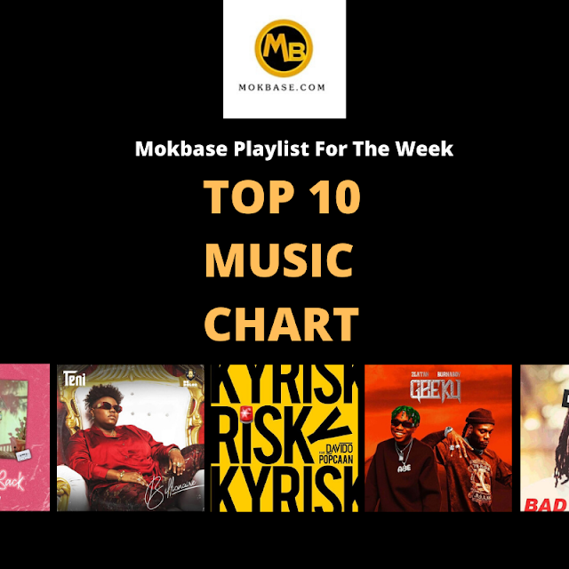 Mokbase Playlist For The Week: Check Out Top 10 Songs You Should Listen To This Week.