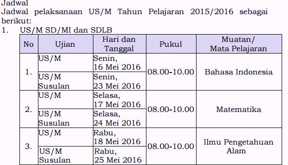 Jadwal Ujian Sekolah Us Sd Mi Tahun 2016 2015 2016 Forum Guru Indonesia