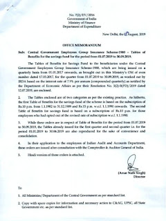 cgegis-table-finmin-order-dated-13-aug-2019