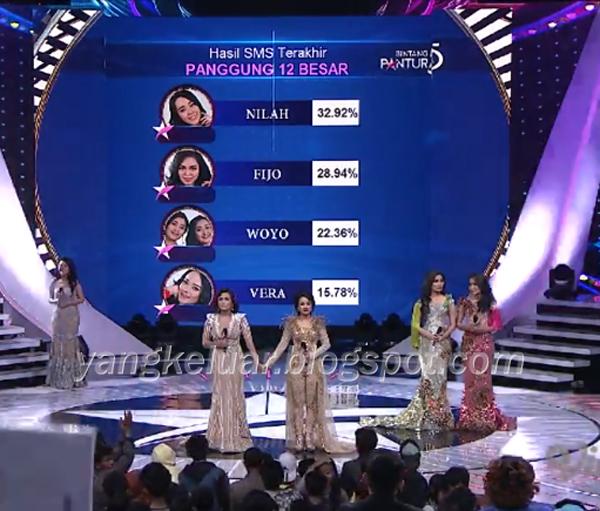 Peserta Bintang Pantura 5 Tadi Malam 9 Agustus 2018