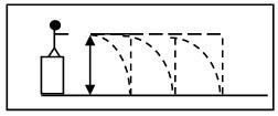كيف توضع الأقمار في مداراتها