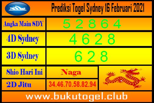 Perkiraan Sydney 16 Februari 2021