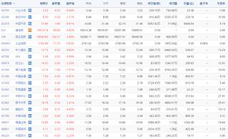 中国株コバンザメ投資ウォッチ銘柄watch20160211