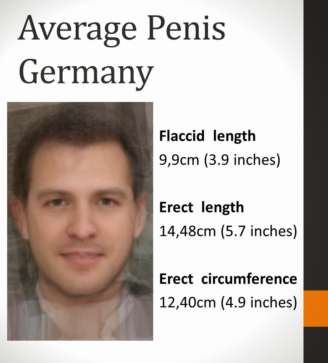 Average Penis Size Per Country 93