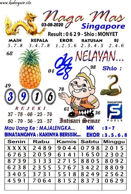 Syair Naga Mas SGP 3 Agustus