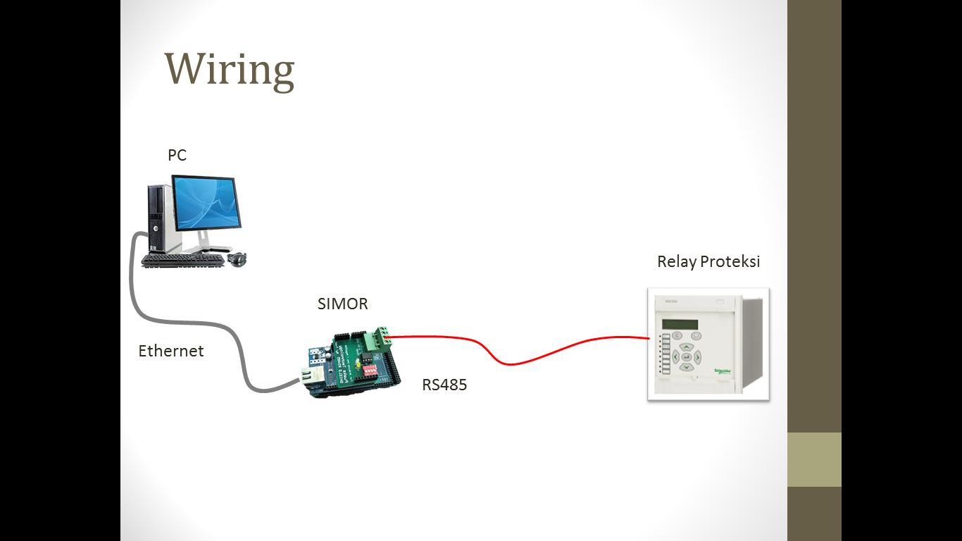 puak s technology kendalikan dan monitor micom p127 with rtu simor rh puaks blogspot com 5 Pin Relay Wiring Diagram 5 Pin Relay Wiring Diagram