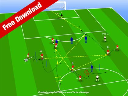 Pep Guardiola Attacking Combination Play Circuit