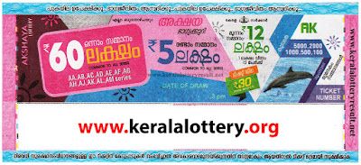 Akshaya keralalottery.org
