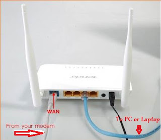 configure LAN & WAN on Tenda