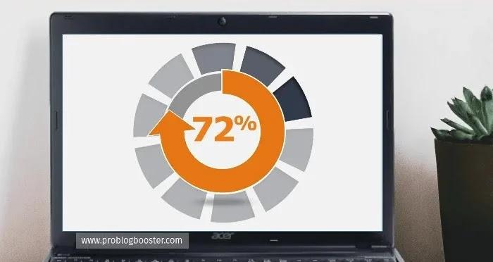 People love surfing websites that open in seconds