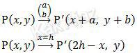 Rumus translasi (a b) dan percerminan terhadap garis x = h