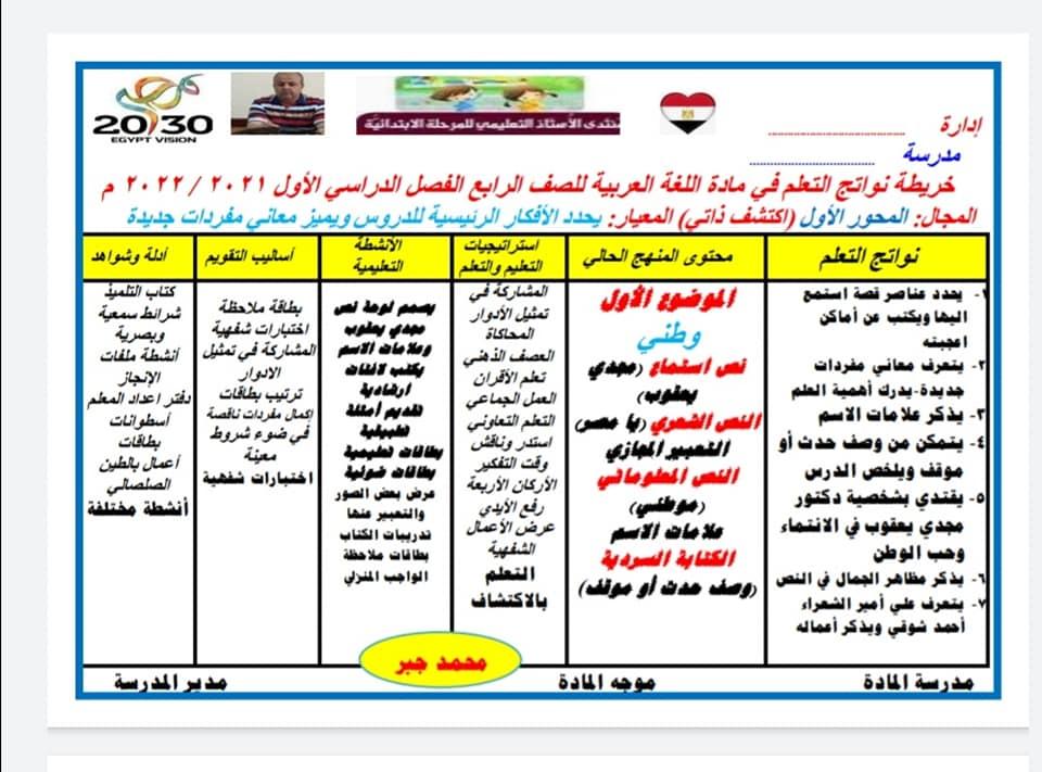 خريطة نواتج التعلم لمادة اللغة العربية للصف الرابع الابتدائي الترم الاول 2021 / 2022 1