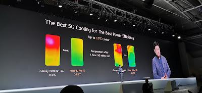حرارة البطارية في سلسلة هواتف هواوي HuaweiMate30