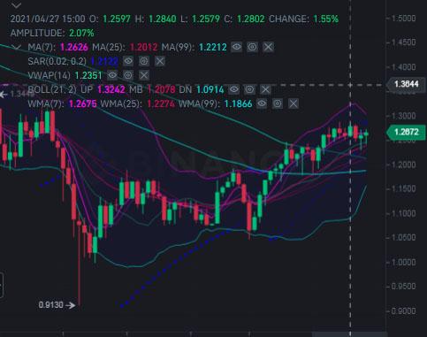 Algorand price aims for a massive breakout