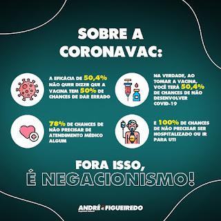 ANDRÉ FIGUEIREDO - ESCLARECIMENTOS SOBRE A CORONAVAC