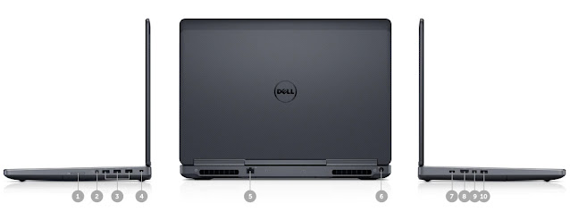 Dell Precision 7510