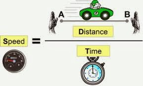 Distance Speed Problem