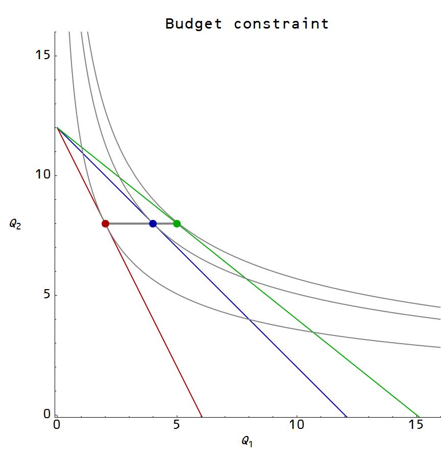 Information Transfer Economics: Draft paper for a talk