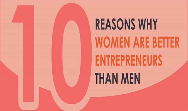 10 Reasons Why Women Are Better Entrepreneurs than Men #Infographic