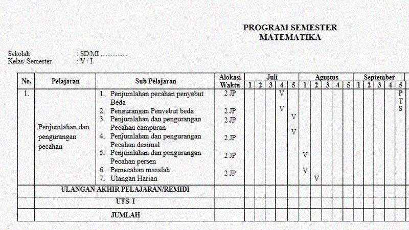 Download Prota dan Promes Matematika Kelas 5 K-13