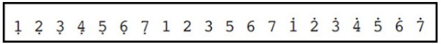 kunci jawaban kelas 4 tema 2 subtema 1 pembelajaran 2