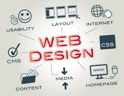 web designing course| samyak computer classes