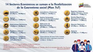 Nuevos sectores públicos que se suman al 7+7