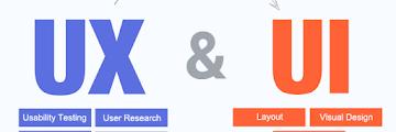 Apa Saja Perbedaan Antara UI dan UX Design?