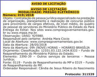 Edital Concurso Ministério Público do Estado do Pará 2018