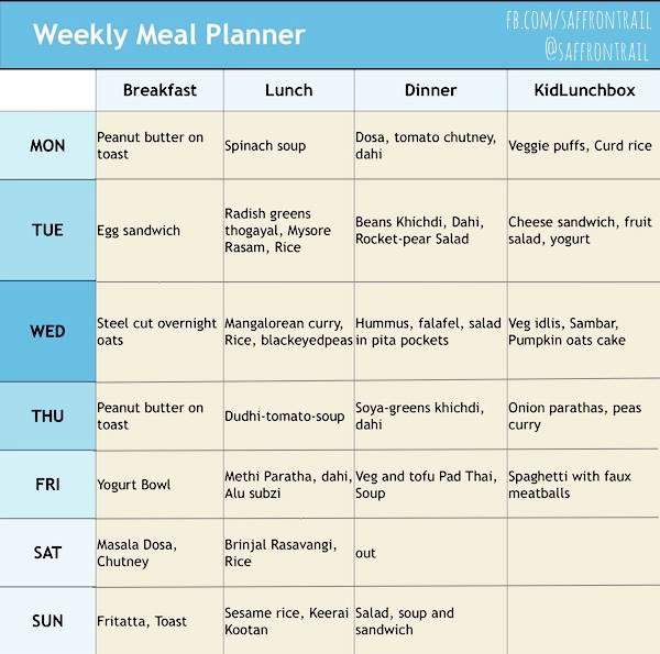 Weekly Menu Plan 20 July 2015 - Breakfast, Lunch, Dinner, Kid Lunchbox