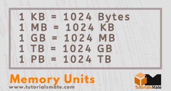 Memory Units of Computer
