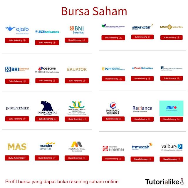 profile-perusahaan-sekuritas-saham
