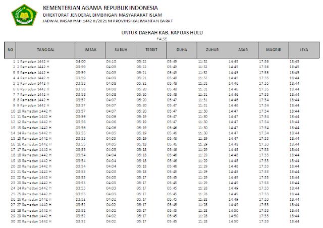 Jadwal Imsakiyah Ramadhan 1442 H Kabupaten Kapuas Hulu, Provinsi Kalimantan Barat